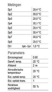 Waterzijdig inregelen metingen